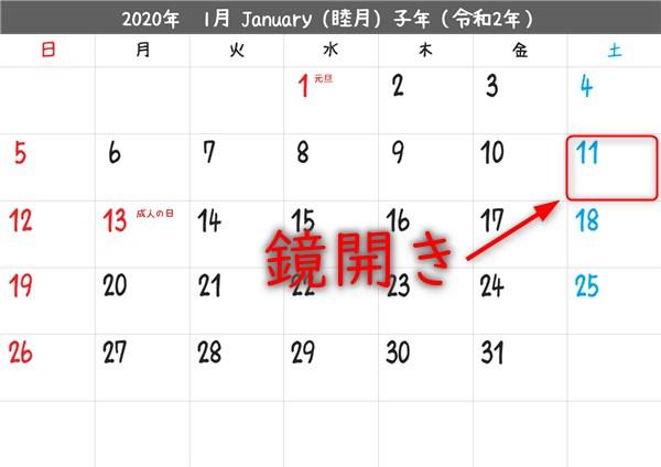 2020年1月11日鏡開きの日