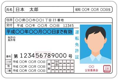 男性の運転免許証
